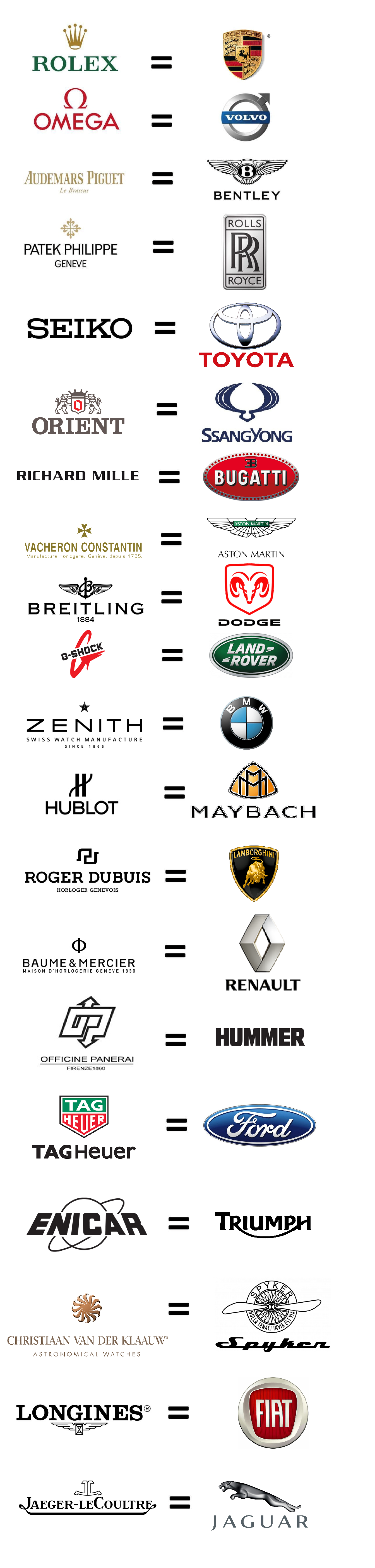 Car Brands Starting With T >> Association Watches And Cars Page 2 Omega Forums